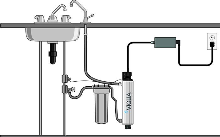 Schemat montażu lampy bakteriobójczej Viqua Sterilight S2Q-PA