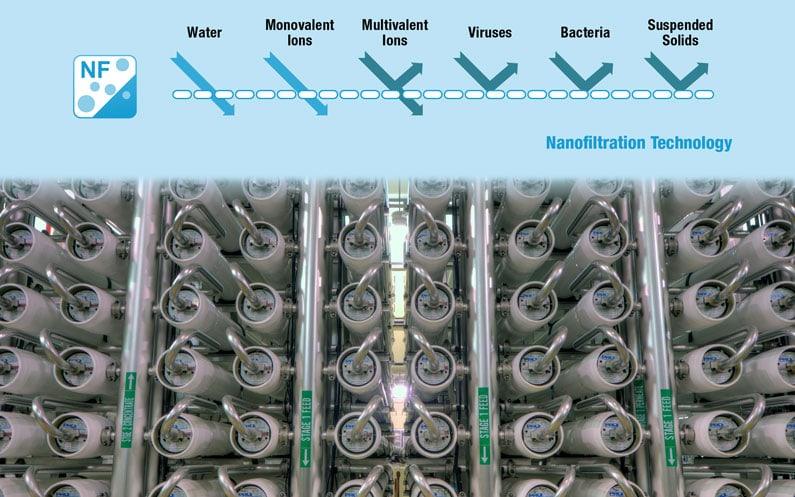 Co warto wiedzieć o nanofiltracji?