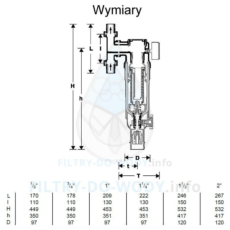 Wymiary filtra Honeywell F76S