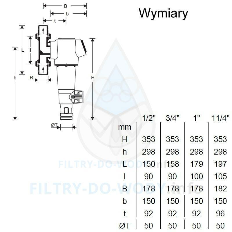 Wymiary filtra Honeywell F74CS