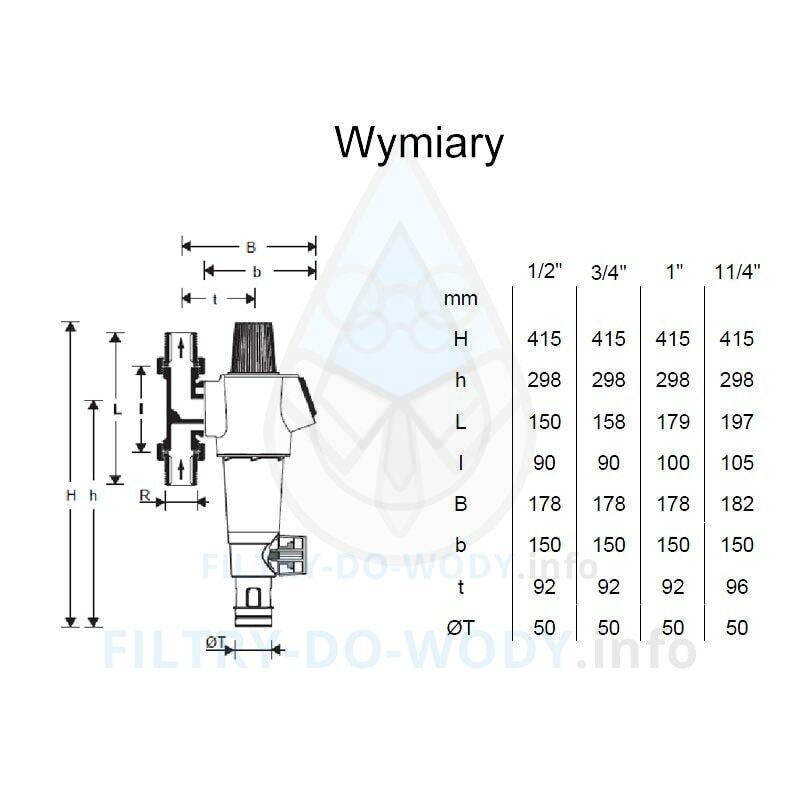 Wymiary filtra Honeywell FK74CS