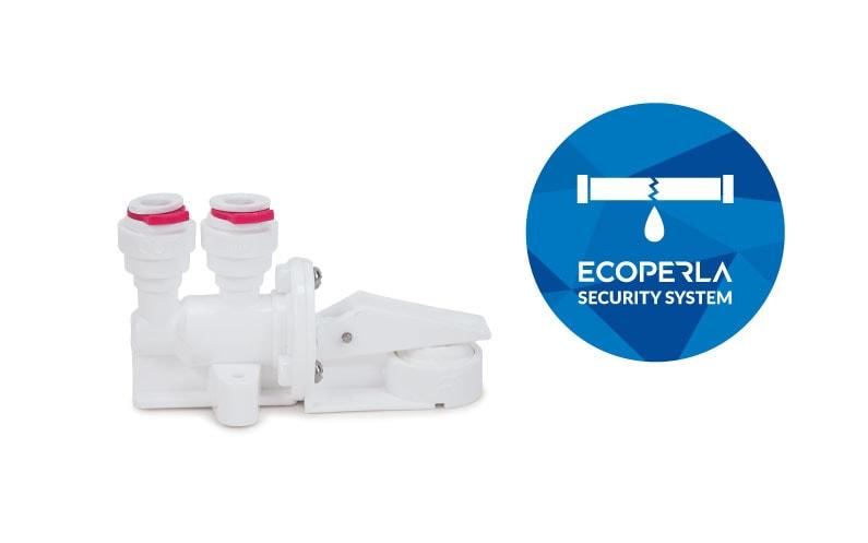 Ecoperla Security System – najlepsza ochrona filtrów kuchennych