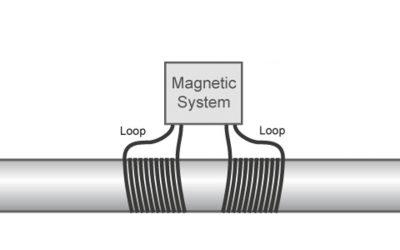 Czy magnetyzery wody to pic na wodę?